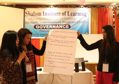 Governance_Group Activity